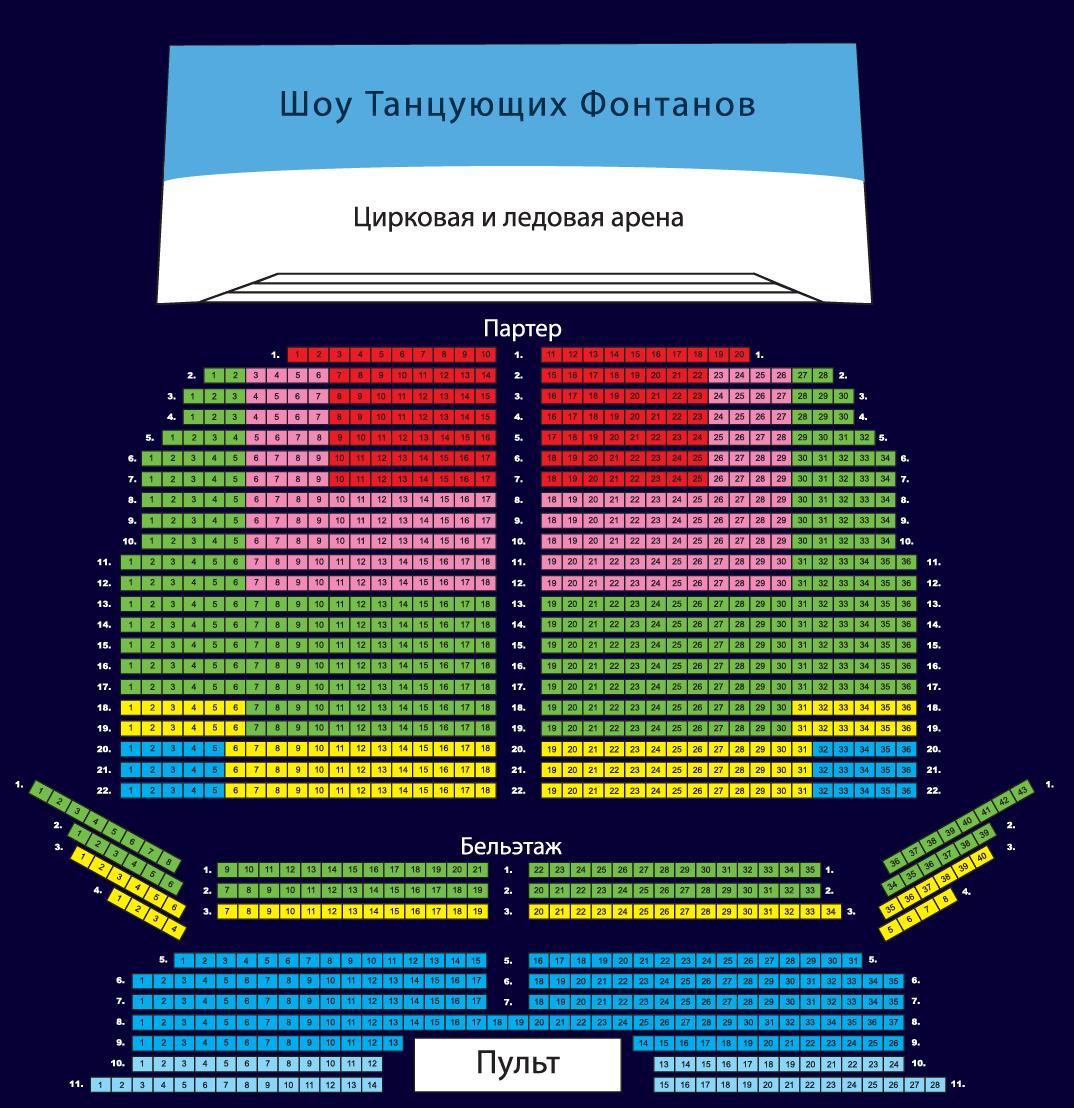 кассы цирк проспект вернадского: